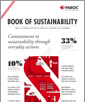 Book of sustainability 2013